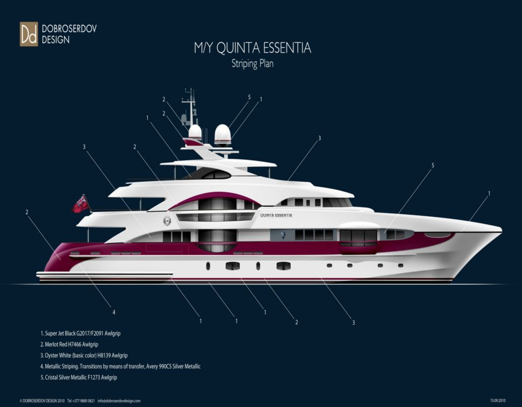 Luxury Yacht Cartoon Images With Images Luxury Yachts Yacht