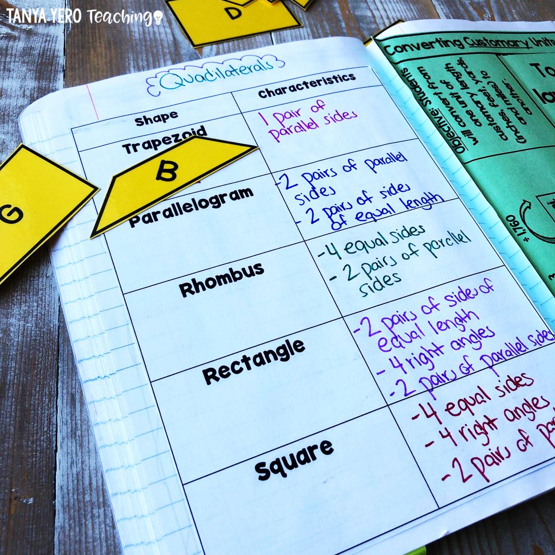 How To Conceptually Teach Quadrilaterals