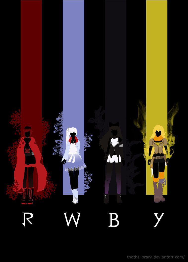 RWBY Magic Girl Theory By Thothslibrary