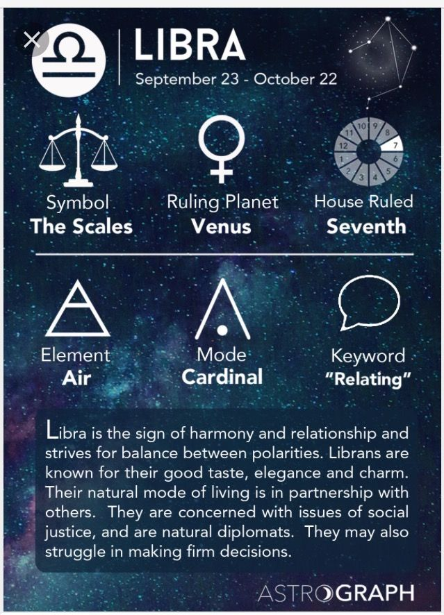 Pin by ヒメ on Zodiac Signs Pinterest Zodiac, Horoscopes and
