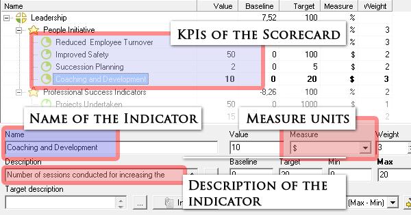 Balanced Scorecard Metrics  Balanced Scorecard Bsc Metrics For