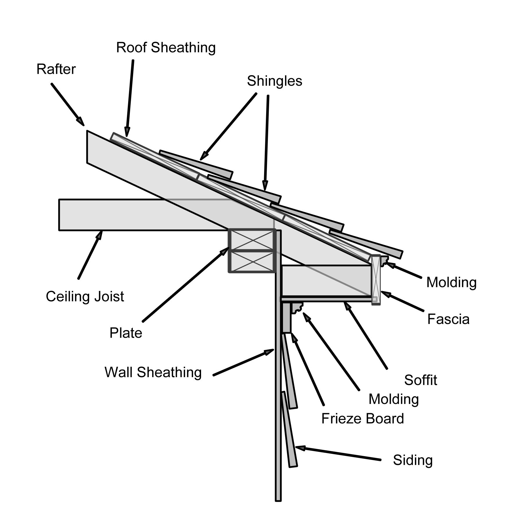 Moulding Eave Return Google Search Roof Soffits Vinyl Siding Installation Roof
