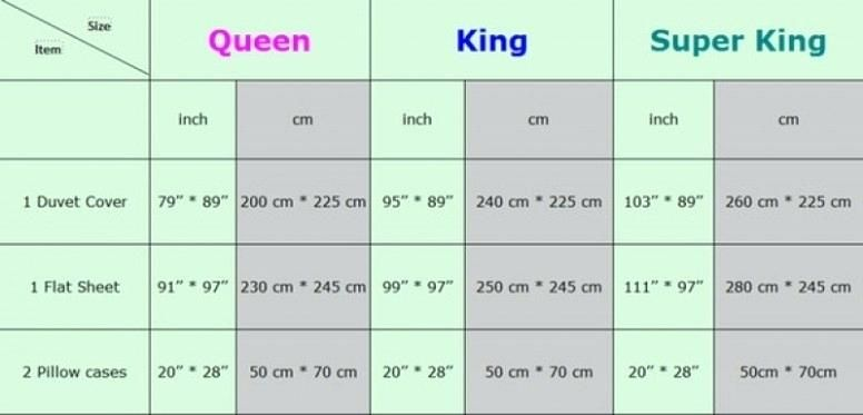 Bed Sizes Why Would You Need A 9 Foot Bed Well I M Glad You Asked I Have Dogs And A Husband Who Sleeps In The Midd Quilt Sizes Quilts Queen