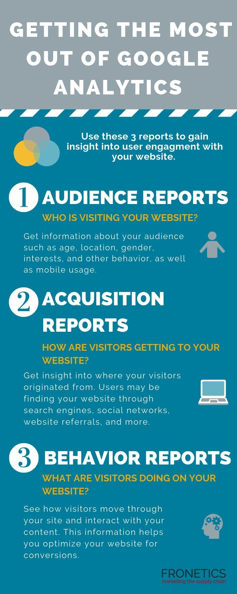 Infographic 3 Google Analytics Reports You Should Be