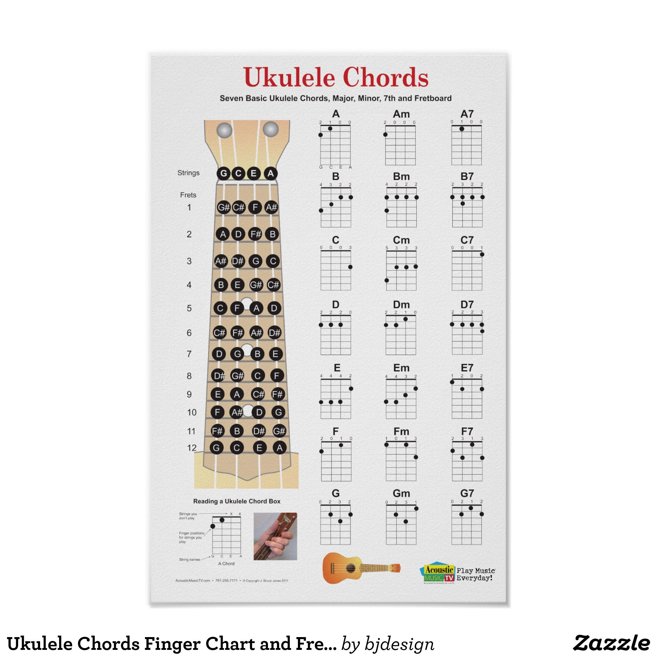 Ukulele Chords Finger Chart And Fretboard Poster Musical Uke Diagram