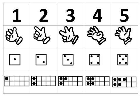 Chiffres, doigts, dés, cartes à points jusqu'à 10 ...