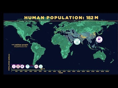 A fascinating animated map that shows the growth and decline of the a fascinating animated map that shows the growth and decline of the human population through time gumiabroncs Images