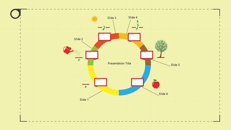 Presentation Next // Presentation Next enables you to