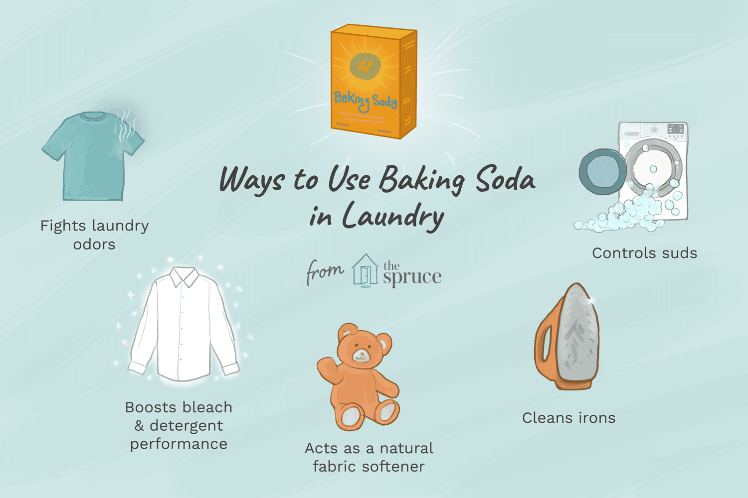 5 Reasons To Keep Baking Soda In Your Laundry Room Baking Soda
