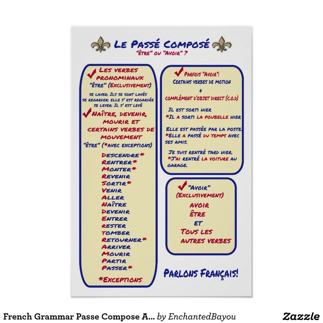 French Grammar Passe Compose Avoir Ou Etre Poster