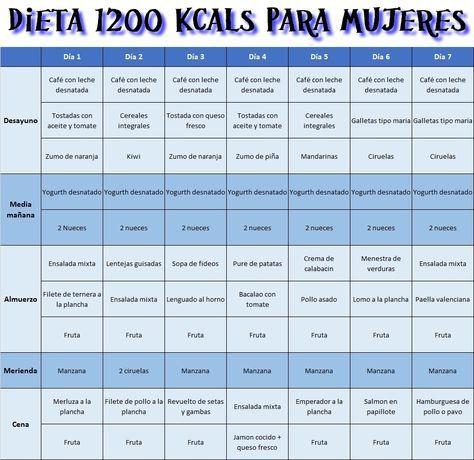 muestra plan de dieta de 1200 calorías pdf