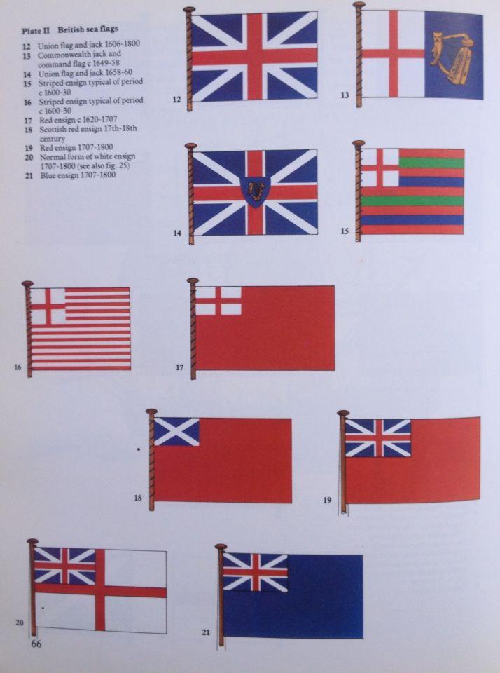British Naval Flags Flags At Sea Banda