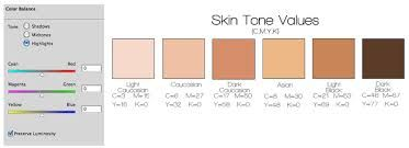 Skin Colour Chart: Do You Know Your Skin Tone, Type and