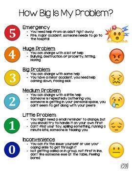 5e74d9cd9a3f How Big is My Problem  (Emoji Chart)