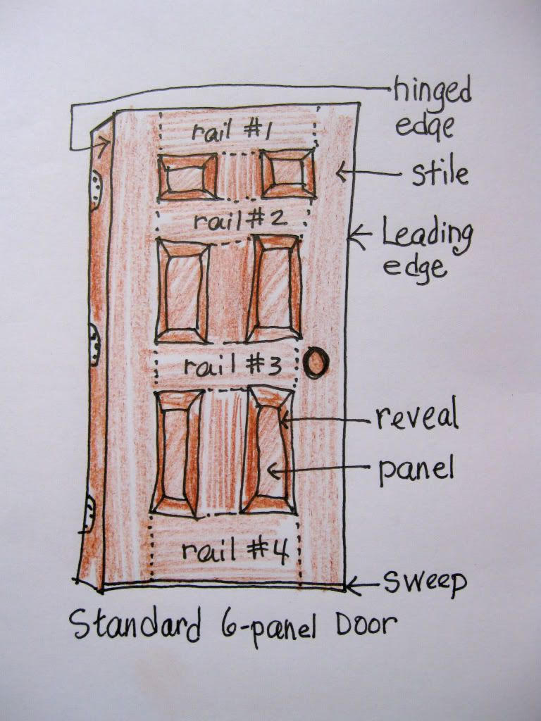Girls Guide To Painting Your Front Door Diy Home Staging Tips