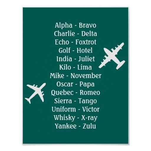 International Phonetic Alphabet Airplane Aviation Poster - phonetic alphabet chart template
