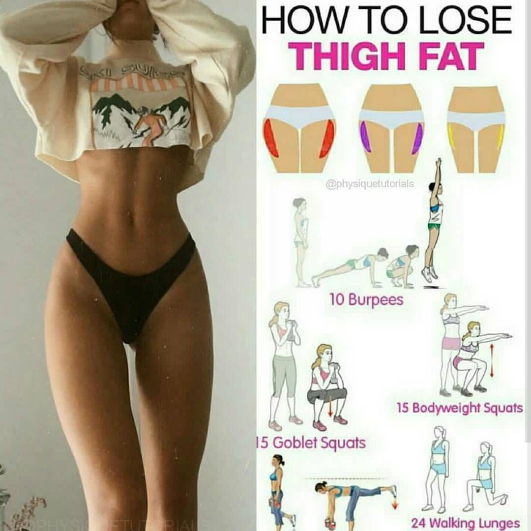 Simple diet plans to lose belly fat