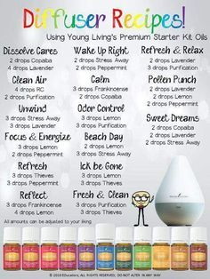 Young Living Premium Starter Kit Diffuser Recipes Young Living Independent Distributor 10527022 Campuran Minyak Esensial Minyak Esensial Minyak