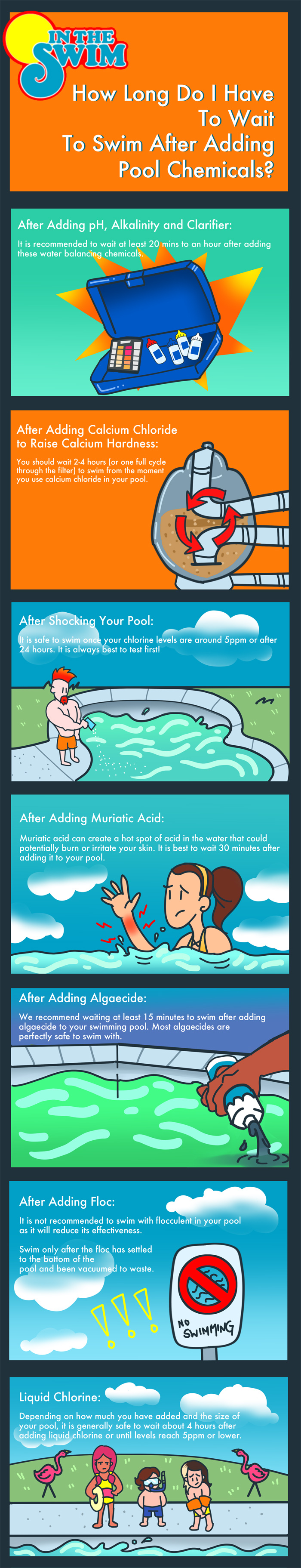 How Long Should I Wait To Swim After Adding Pool Chemicals Infographic From Intheswim Com Swimming Pool Maintenance Pool Care
