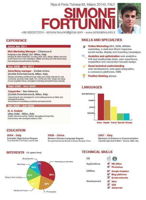 Digital Marketing Colorful CV | Curriculum Vitae Inspiration ...