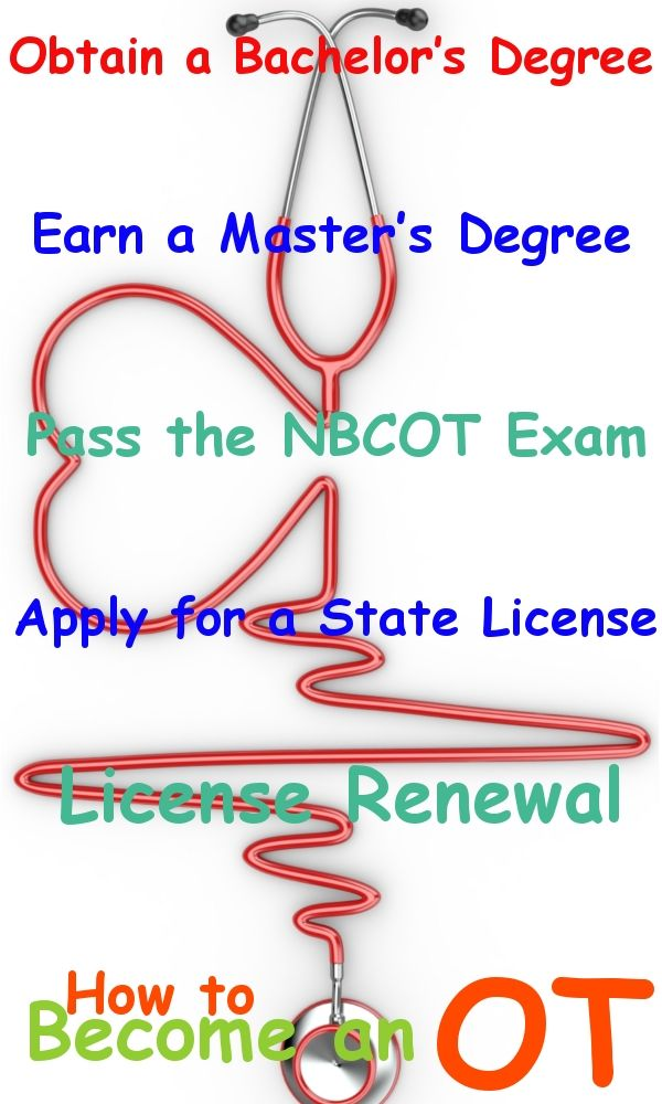 How To Become An Occupational Therapist Nbcot Exam
