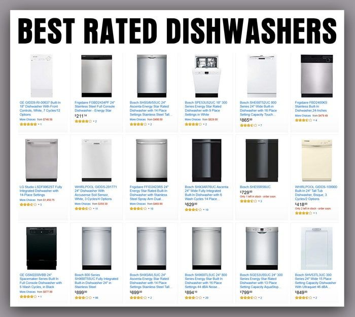 Dishwasher Turns On And Starts By Itself Causes And Solutions Top Rated Dishwashers Dishwasher Best Rated Dishwashers