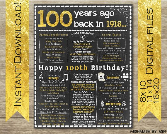 Happy 100th Birthday For Her Back In 1918 Ideas Decor Him Mishmashbyash