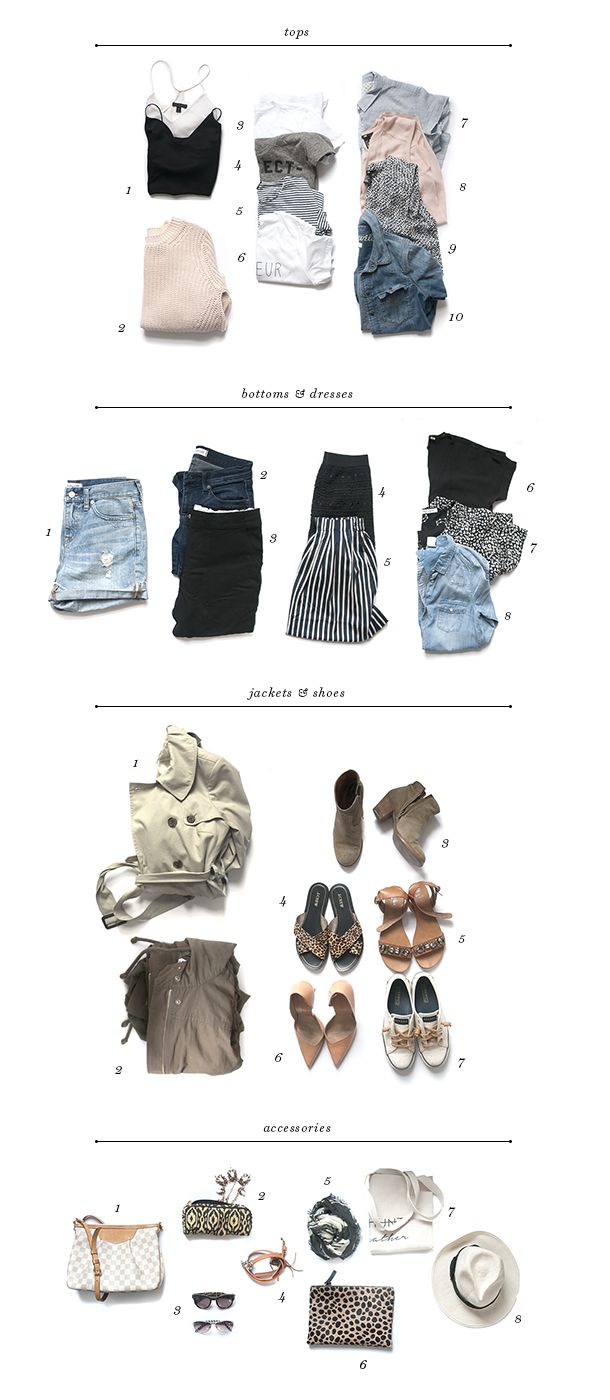 Packing for Two Weeks in Europe - Earnest Home co