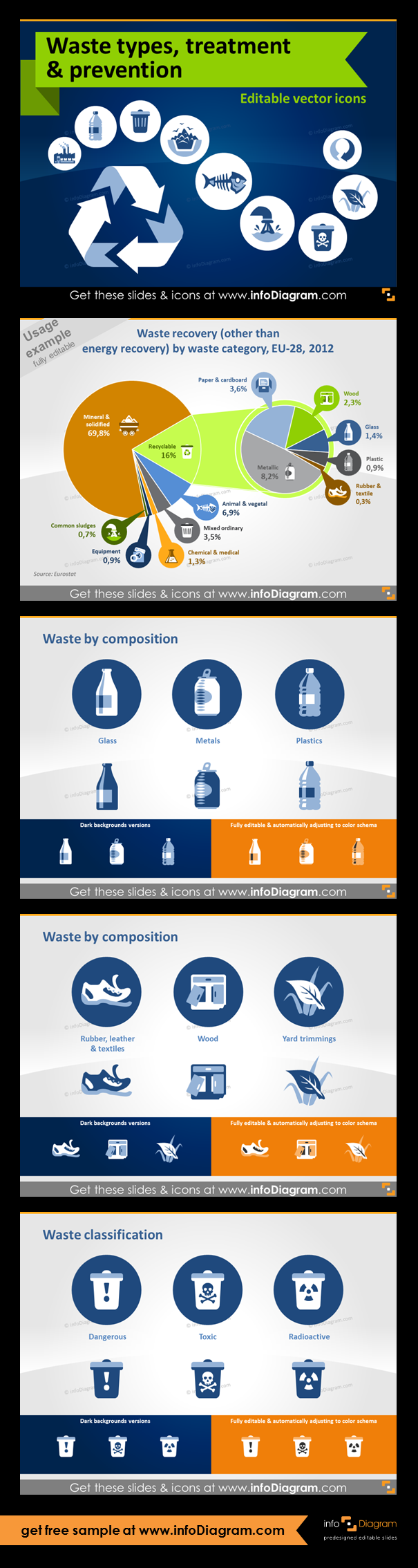 Waste and Ecology icons and visuals for waste industry