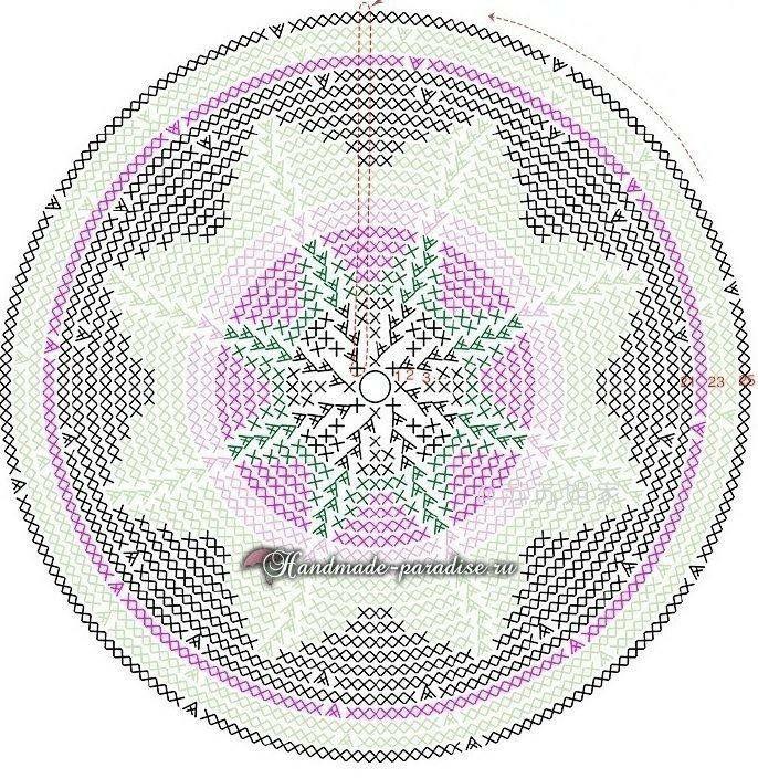Pin de monica sandes en Crochet Wayuu - Tapestry | Pinterest | Mochilas
