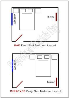 feng shui bedroom office. Feng Shui Bedroom Office E