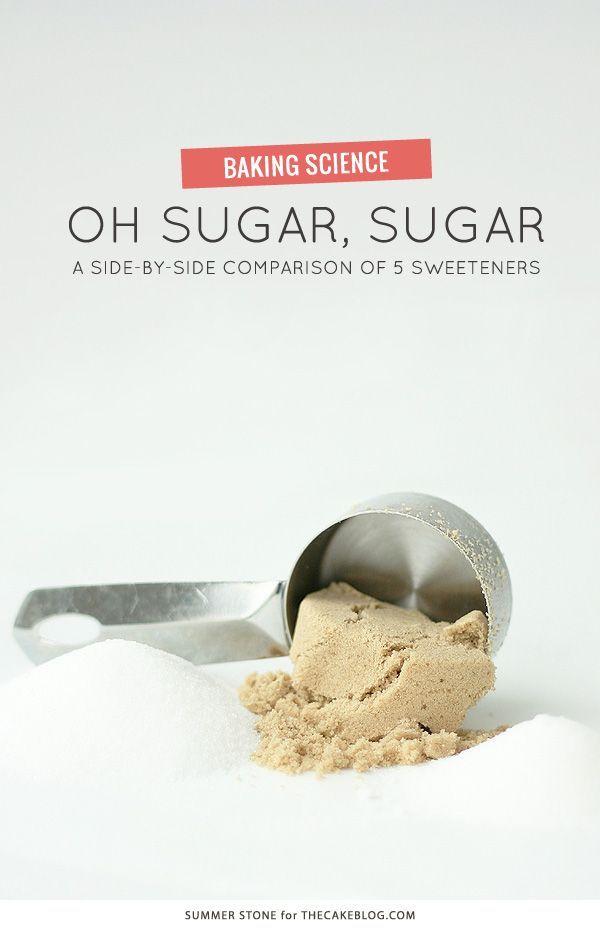 Sugar sugar science experiments sugaring and cake sugar sugar baking sciencefood forumfinder Images