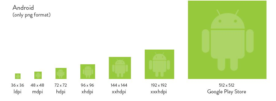 Картинки по запросу android apps icon size | ui | Pinterest | App ...