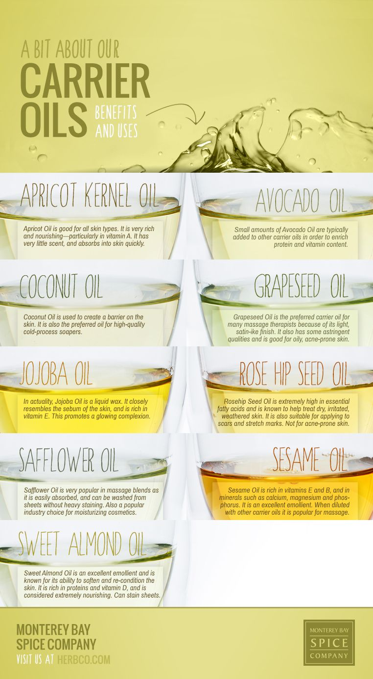 carrier oils for hair. [ info: carrier oils ~ types and uses ] a little information about our for hair o