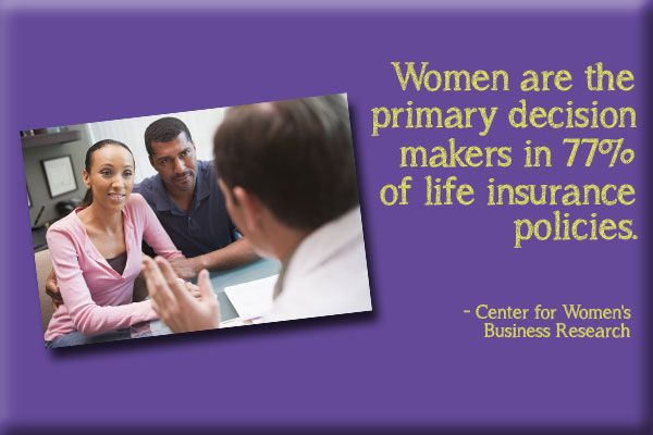 Women Are The Primary Decision Makers In 77 Of Life Insurance