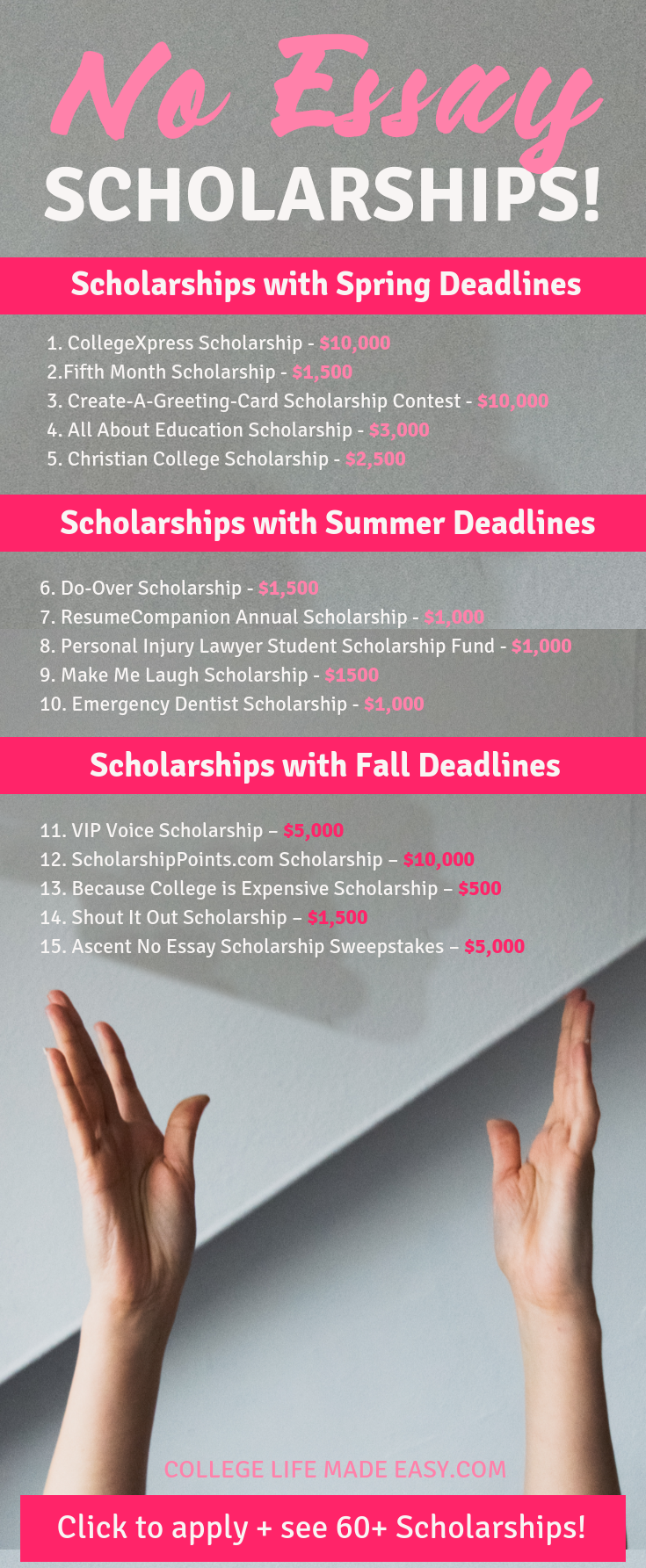 100 No Essay Scholarships Scholarships For College Student Scholarships Scholarships