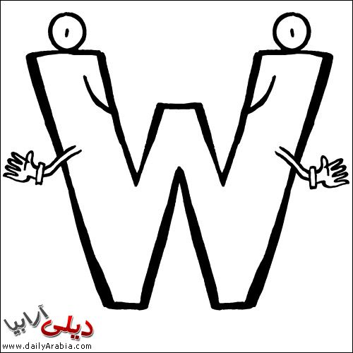 صور حرف W اجمل و احلى صور خلفيات بطاقات رمزيات حرف W بالنار مزخرف فى قلب رومانسية للفيس بوك 2015 Alfabet Letteren