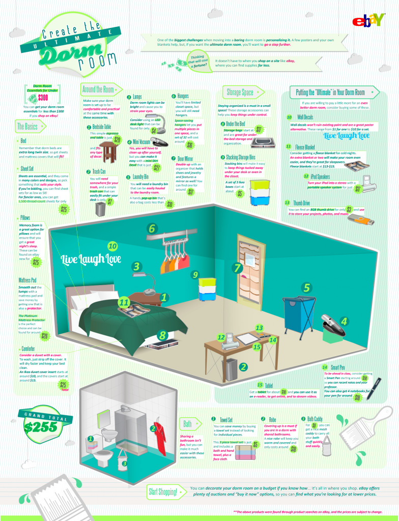 Back To School U2013 The Ultimate Dorm Room Guide! Find The Ultimate Dorm Items  In Part 42