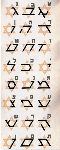 The Hebrew Alphabet - Hidden in the 'Magen David' (Star of David) I