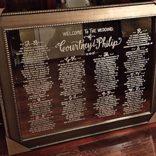 Jenny Rick Muffler Justwritestudios Instagram Photos And Videos Seating Chart Wedding Mirror Seating Chart Seating Plan Wedding