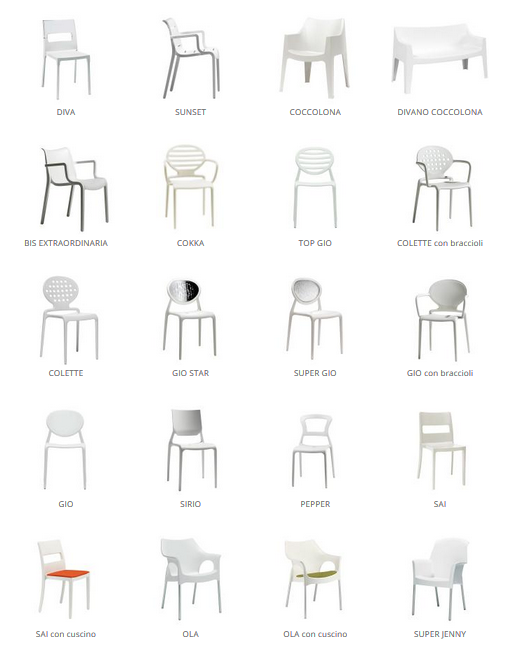 chaises et fauteuils pour restaurant et bar http://www.mobilier ... - Chaise De Terrasse Pour Restaurant