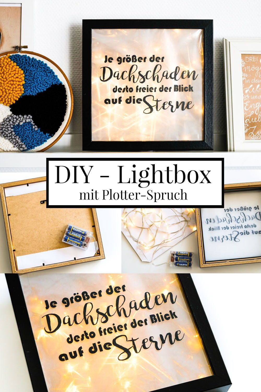 Spruch Für Lightbox