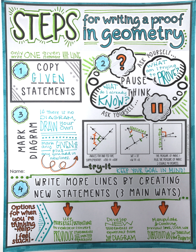 Writing a Proof Doodle Notes Teaching geometry
