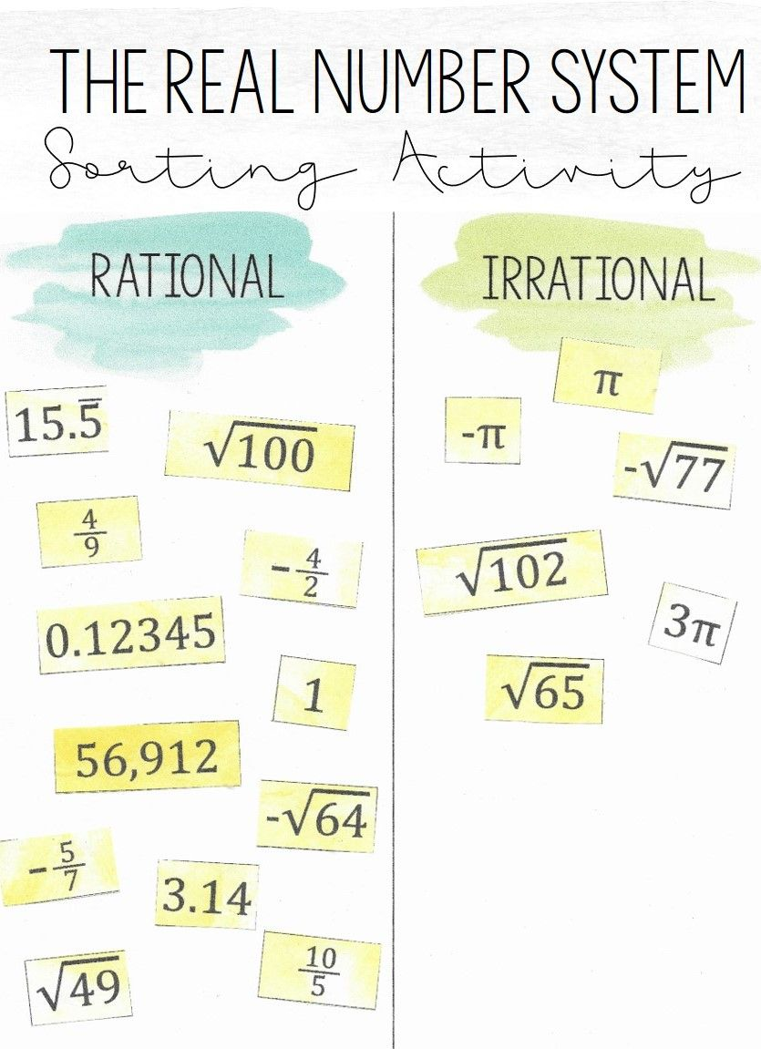 Real Numbers System Card Sort (Rational [ 1151 x 835 Pixel ]