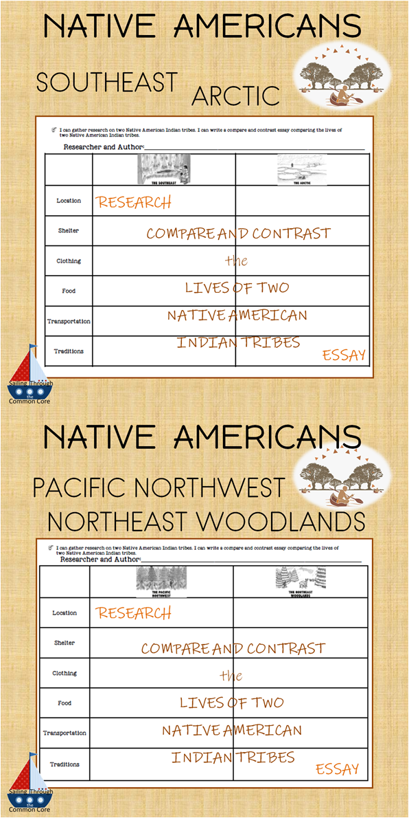 Native Americans Compare And Contrast The Lives Of Two Tribes Southeast And Arctic Tribes Pacific No Compare And Contrast Third Grade Lessons Native American