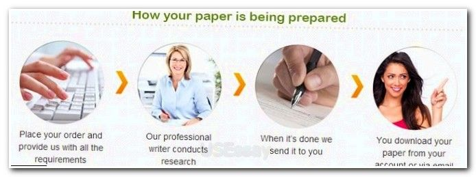essay #wrightessay amazing narrative essays, persuasive writing - research paper example