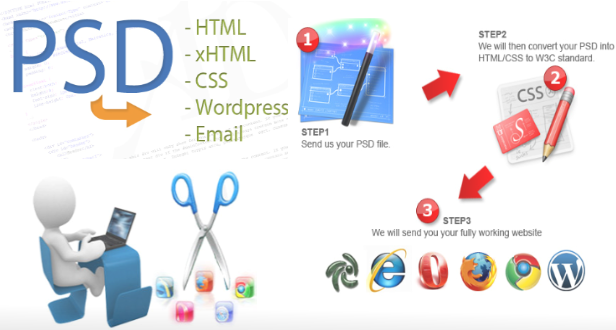 We provide best quality #PSD to #XHTML conversion services. XHTML is fast, Easy, Affordable and cross browser compatible.