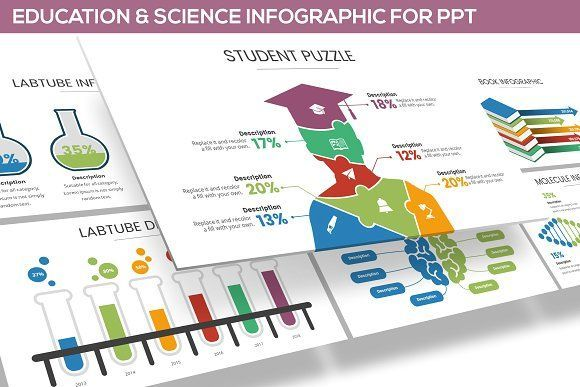 Education  Science Infographic PPT by SlideFactory Education  Science Infographic PPT by SlideFactory
