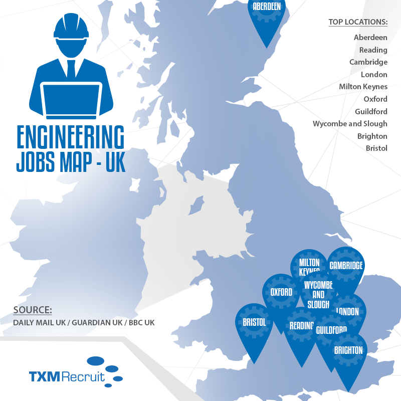 Top Locations To Find Engineering Jobs In The Uk Reading London