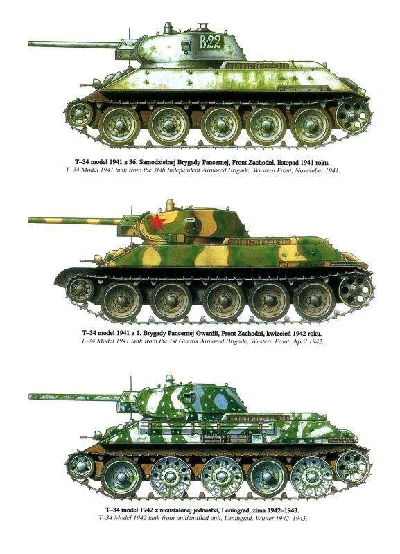 T 34 76 Tanks Military Soviet Tank Army Vehicles